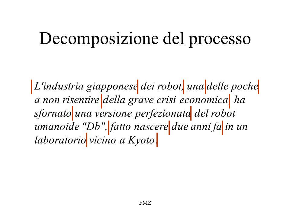 FMZ Decomposizione del processo Esiste un livello di aggregazione nel testo che si pone tra parole e frasi.