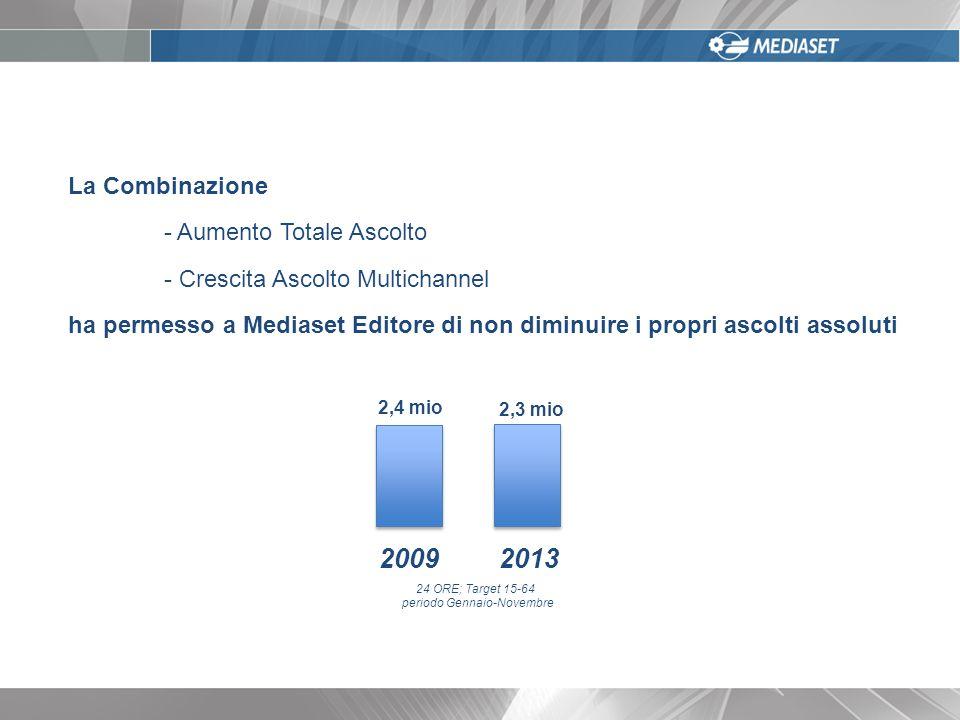 La Combinazione - Aumento Totale Ascolto - Crescita Ascolto Multichannel ha permesso a Mediaset Editore di non diminuire i propri ascolti assoluti 200