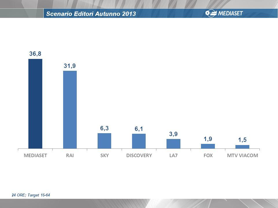 Scenario Editori Autunno 2013 24 ORE; Target 15-64
