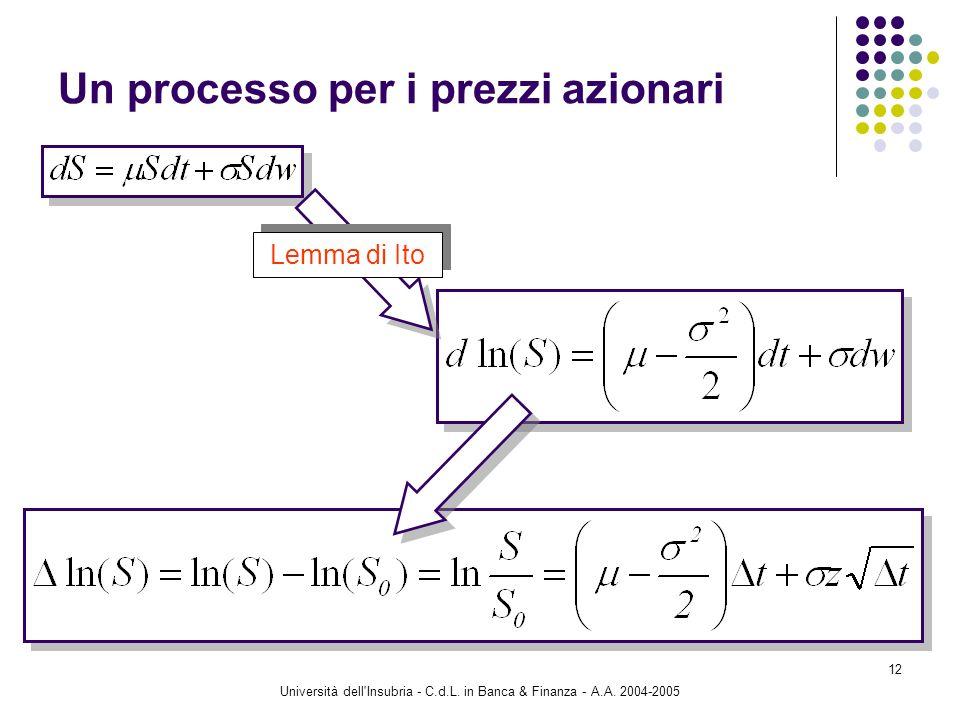 Università dell'Insubria - C.d.L. in Banca & Finanza - A.A. 2004-2005 12 Lemma di Ito Un processo per i prezzi azionari