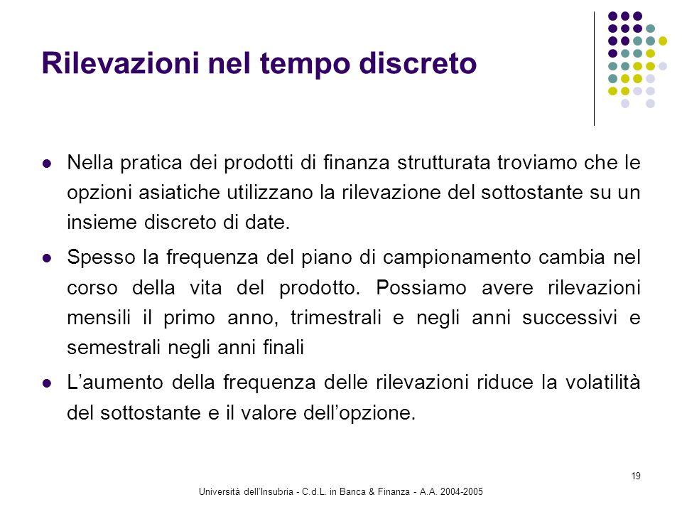Università dell'Insubria - C.d.L. in Banca & Finanza - A.A. 2004-2005 19 Rilevazioni nel tempo discreto Nella pratica dei prodotti di finanza struttur