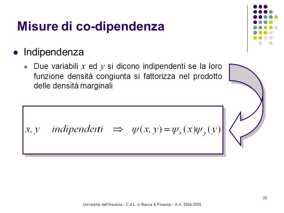 Università dell'Insubria - C.d.L. in Banca & Finanza - A.A. 2004-2005 35 Misure di co-dipendenza Indipendenza Due variabili x ed y si dicono indipende
