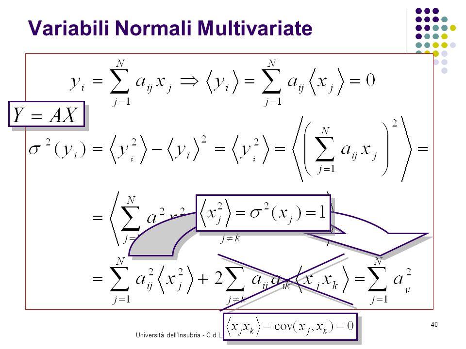 Università dell'Insubria - C.d.L. in Banca & Finanza - A.A. 2004-2005 40 Variabili Normali Multivariate