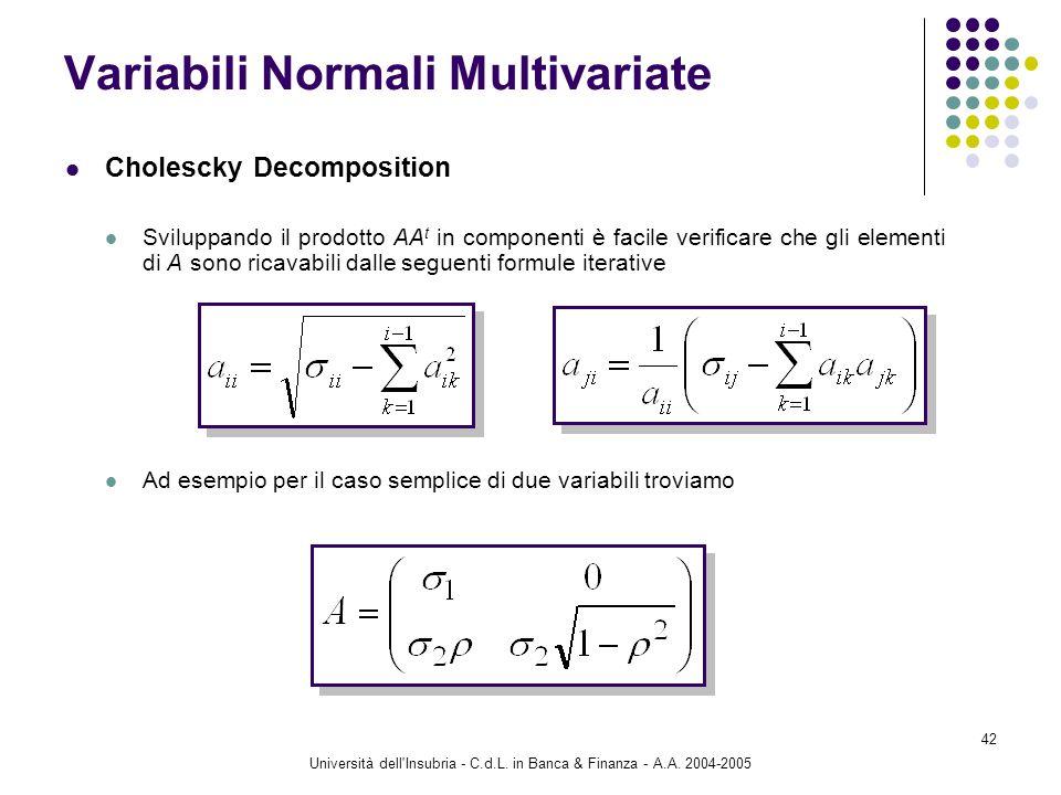 Università dell'Insubria - C.d.L. in Banca & Finanza - A.A. 2004-2005 42 Cholescky Decomposition Sviluppando il prodotto AA t in componenti è facile v