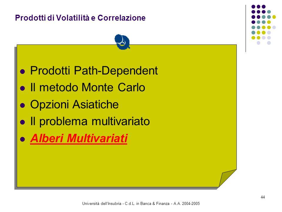 Università dell'Insubria - C.d.L. in Banca & Finanza - A.A. 2004-2005 44 Prodotti Path-Dependent Il metodo Monte Carlo Opzioni Asiatiche Il problema m