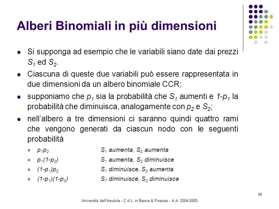 Università dell'Insubria - C.d.L. in Banca & Finanza - A.A. 2004-2005 46 Alberi Binomiali in più dimensioni Si supponga ad esempio che le variabili si