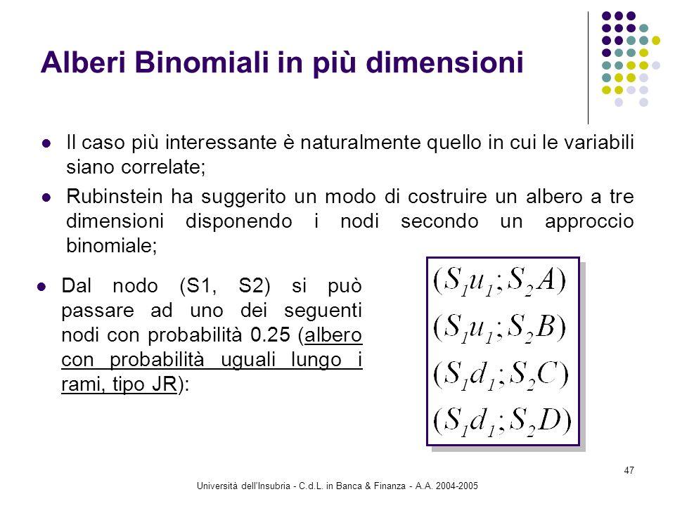 Università dell'Insubria - C.d.L. in Banca & Finanza - A.A. 2004-2005 47 Alberi Binomiali in più dimensioni Il caso più interessante è naturalmente qu