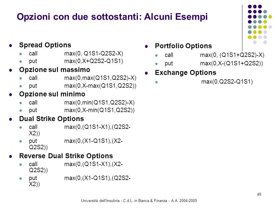 Università dell'Insubria - C.d.L. in Banca & Finanza - A.A. 2004-2005 49 Opzioni con due sottostanti: Alcuni Esempi Spread Options callmax(0, Q1S1-Q2S