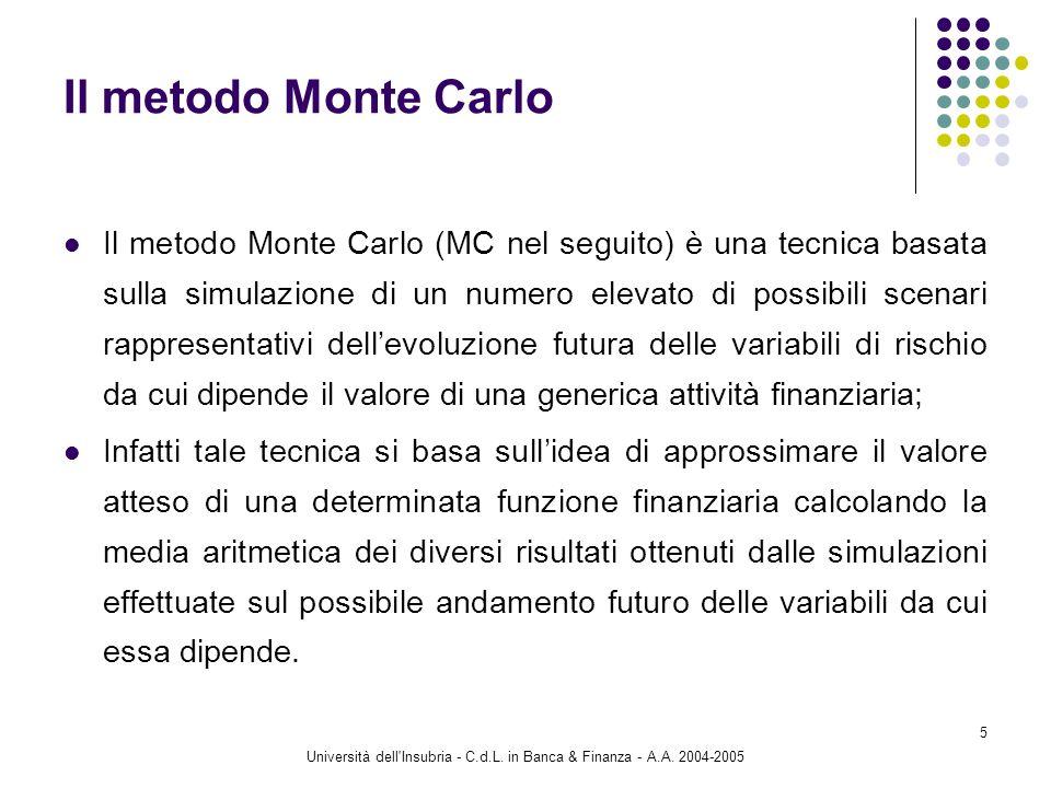 Università dell'Insubria - C.d.L. in Banca & Finanza - A.A. 2004-2005 5 Il metodo Monte Carlo Il metodo Monte Carlo (MC nel seguito) è una tecnica bas