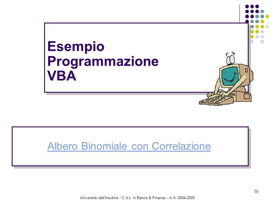 Università dell'Insubria - C.d.L. in Banca & Finanza - A.A. 2004-2005 50 Esempio Programmazione VBA Albero Binomiale con Correlazione