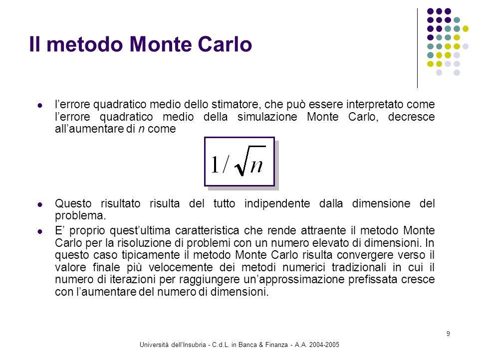Università dell'Insubria - C.d.L. in Banca & Finanza - A.A. 2004-2005 9 Il metodo Monte Carlo lerrore quadratico medio dello stimatore, che può essere