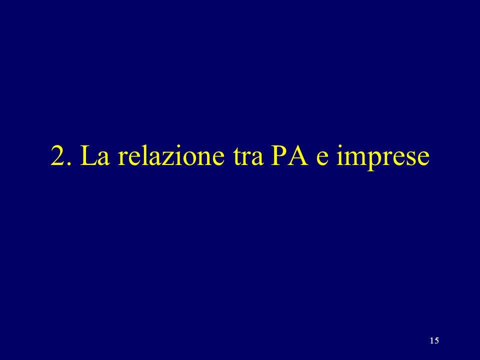15 2. La relazione tra PA e imprese