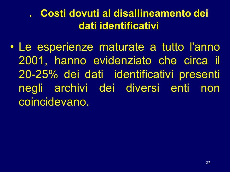 22. Costi dovuti al disallineamento dei dati identificativi Le esperienze maturate a tutto l'anno 2001, hanno evidenziato che circa il 20-25% dei dati