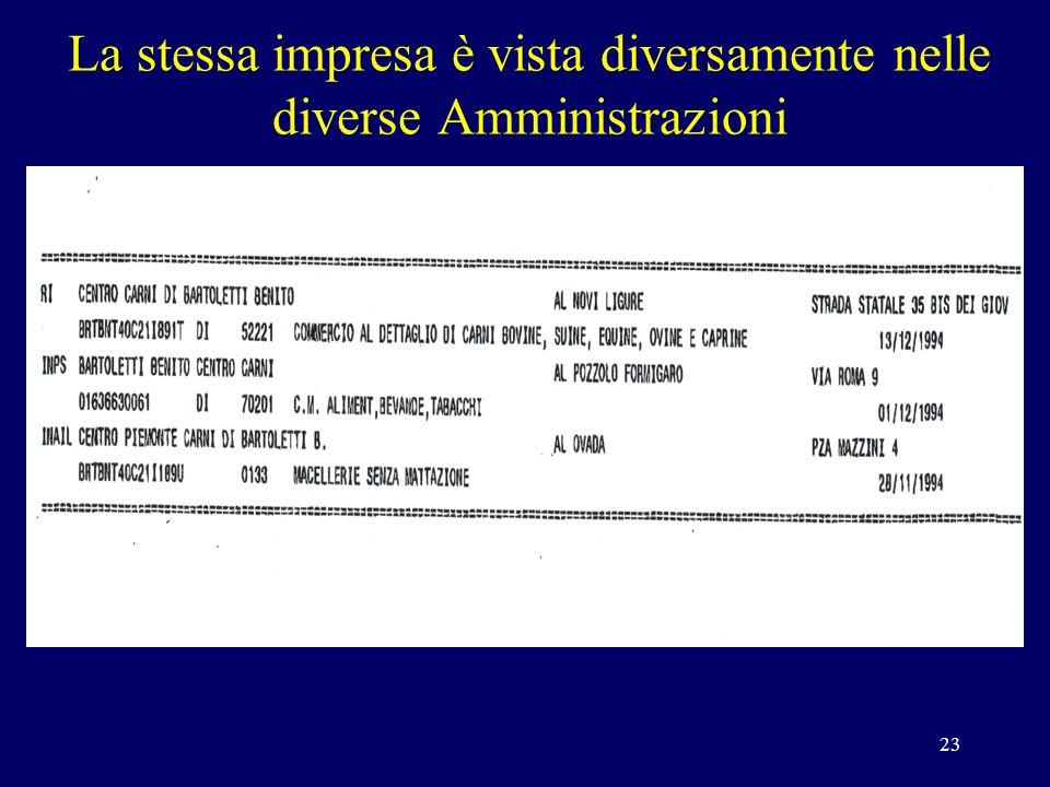 23 La stessa impresa è vista diversamente nelle diverse Amministrazioni