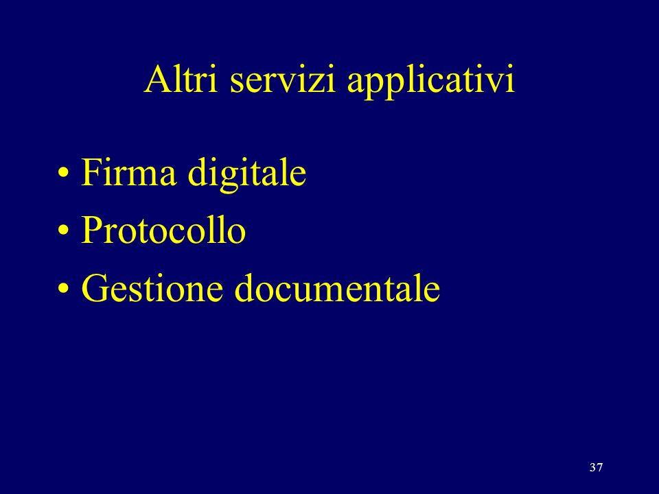 37 Altri servizi applicativi Firma digitale Protocollo Gestione documentale
