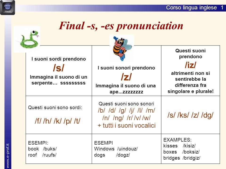 Corso lingua inglese 1 Final -s, -es pronunciation I suoni sordi prendono /s/ Immagina il suono di un serpente… sssssssss I suoni sonori prendono /z/
