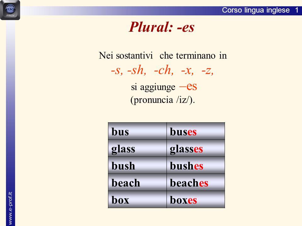 Corso lingua inglese 1 Plural: -es Nei sostantivi che terminano in -s, -sh, -ch, -x, -z, si aggiunge –es (pronuncia /iz/). busbuses glassglasses bushb