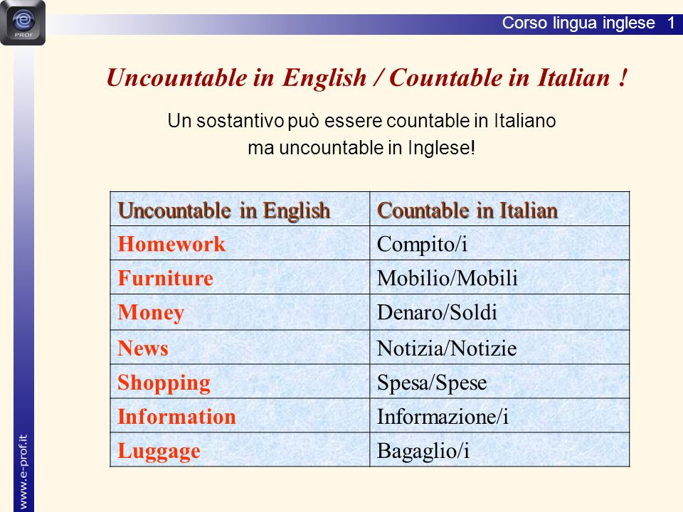 Corso lingua inglese 1 Examples This is useful information.