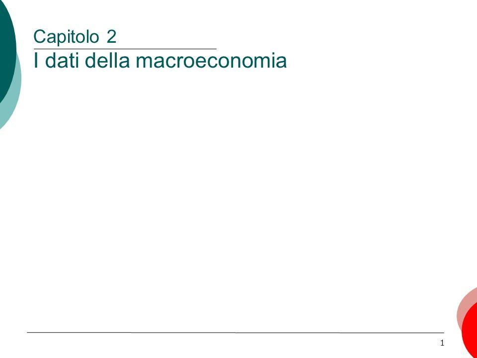 1 Capitolo 2 I dati della macroeconomia
