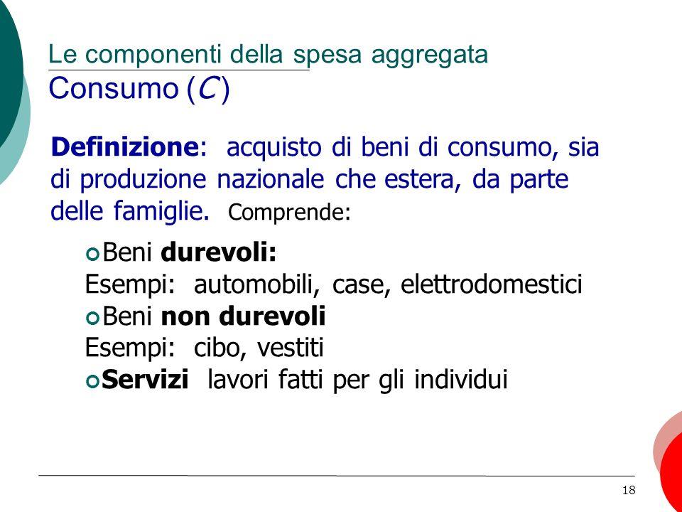 18 Le componenti della spesa aggregata Consumo ( C ) Definizione: acquisto di beni di consumo, sia di produzione nazionale che estera, da parte delle famiglie.