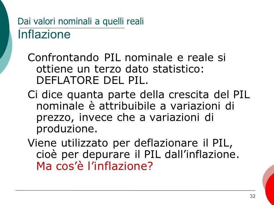 32 Dai valori nominali a quelli reali Inflazione Confrontando PIL nominale e reale si ottiene un terzo dato statistico: DEFLATORE DEL PIL.