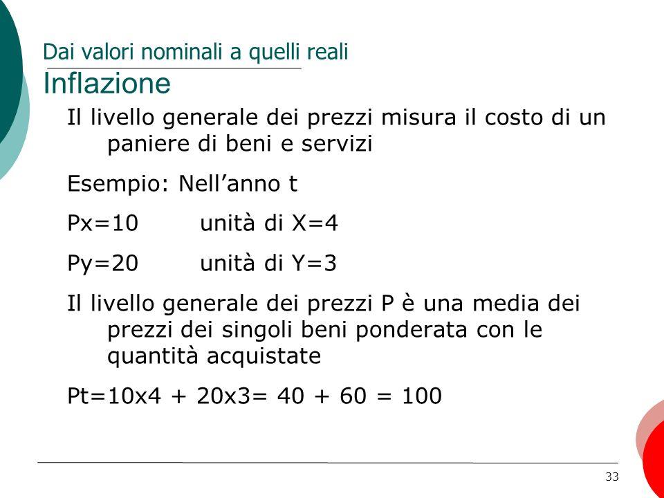 33 Dai valori nominali a quelli reali Inflazione Il livello generale dei prezzi misura il costo di un paniere di beni e servizi Esempio: Nellanno t Px=10 unità di X=4 Py=20unità di Y=3 Il livello generale dei prezzi P è una media dei prezzi dei singoli beni ponderata con le quantità acquistate Pt=10x4 + 20x3= 40 + 60 = 100