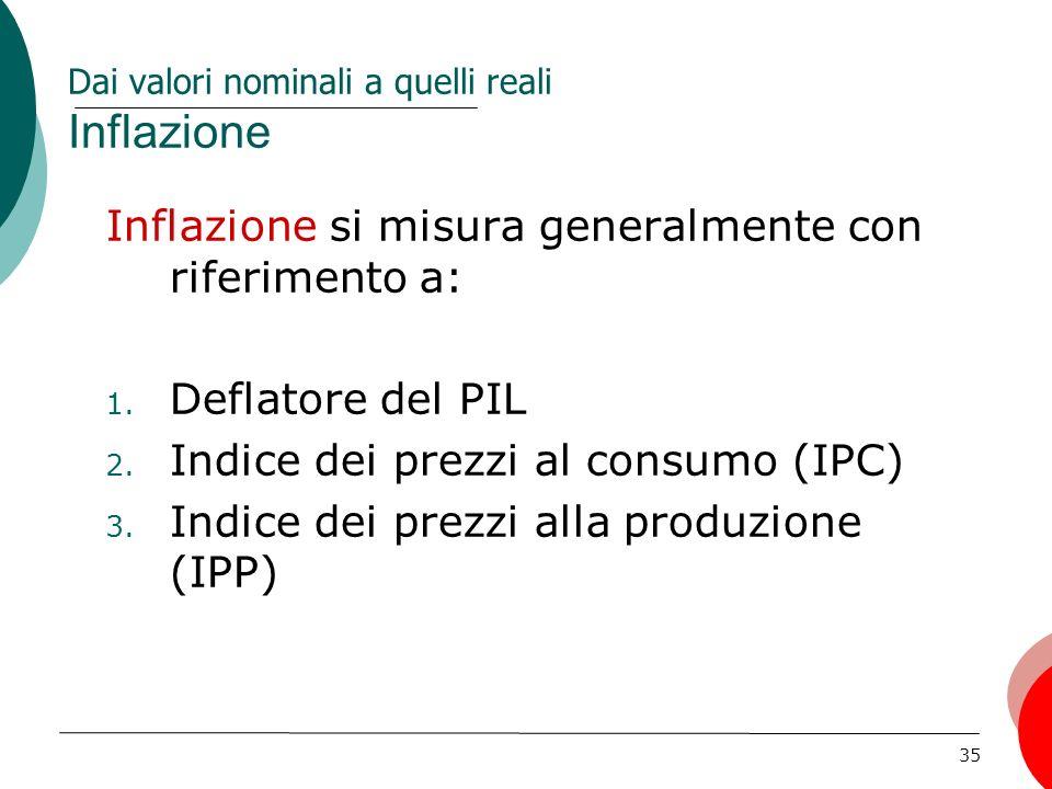 35 Dai valori nominali a quelli reali Inflazione Inflazione si misura generalmente con riferimento a: 1.