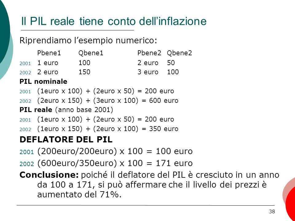 38 Riprendiamo lesempio numerico: Pbene1Qbene1Pbene2Qbene2 2001 1 euro1002 euro50 2002 2 euro1503 euro100 PIL nominale 2001 (1euro x 100) + (2euro x 50) = 200 euro 2002 (2euro x 150) + (3euro x 100) = 600 euro PIL reale (anno base 2001) 2001 (1euro x 100) + (2euro x 50) = 200 euro 2002 (1euro x 150) + (2euro x 100) = 350 euro DEFLATORE DEL PIL 2001 (200euro/200euro) x 100 = 100 euro 2002 (600euro/350euro) x 100 = 171 euro Conclusione: poiché il deflatore del PIL è cresciuto in un anno da 100 a 171, si può affermare che il livello dei prezzi è aumentato del 71%.
