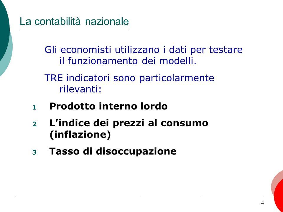 4 La contabilità nazionale Gli economisti utilizzano i dati per testare il funzionamento dei modelli.