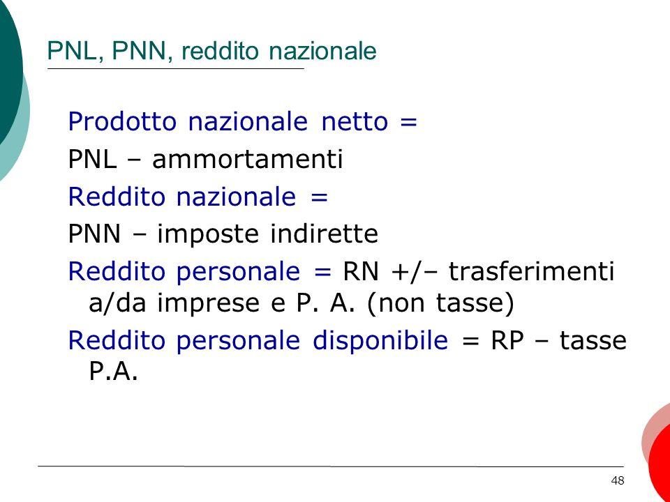 48 PNL, PNN, reddito nazionale Prodotto nazionale netto = PNL – ammortamenti Reddito nazionale = PNN – imposte indirette Reddito personale = RN +/– trasferimenti a/da imprese e P.