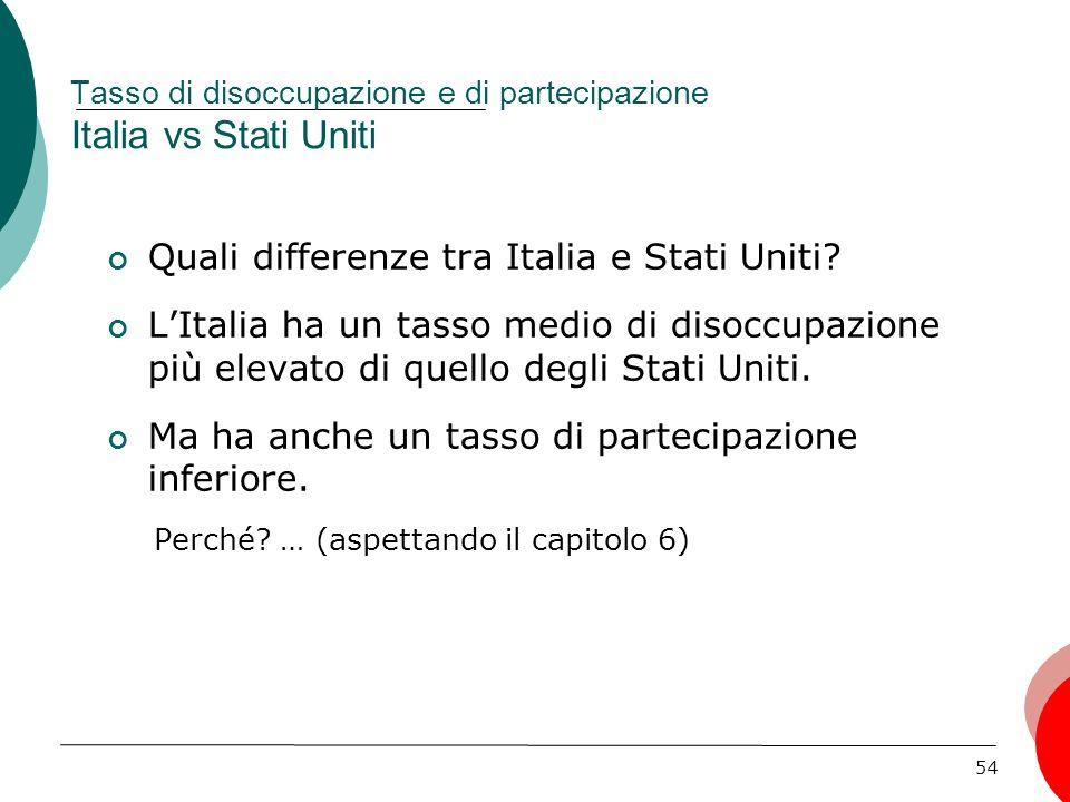 54 Tasso di disoccupazione e di partecipazione Italia vs Stati Uniti Quali differenze tra Italia e Stati Uniti.