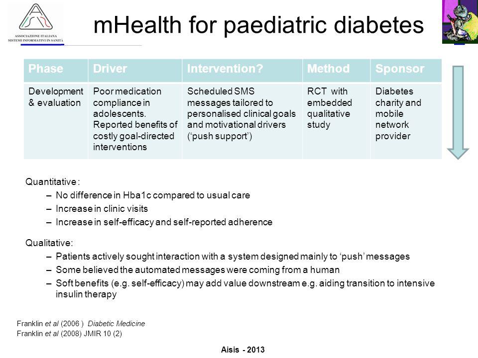 Aisis - 2013 Associazione Italiana Sistemi Informativi in Sanità Valutazione del Valore derivante dallutilizzo di ICT in Sanità mHealth for paediatric