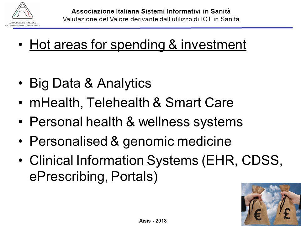 Aisis - 2013 Associazione Italiana Sistemi Informativi in Sanità Valutazione del Valore derivante dallutilizzo di ICT in Sanità Hot areas for spending