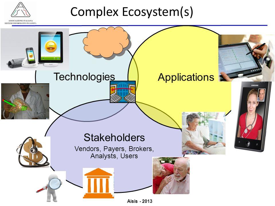 Aisis - 2013 Associazione Italiana Sistemi Informativi in Sanità Valutazione del Valore derivante dallutilizzo di ICT in Sanità Technologies Stakehold