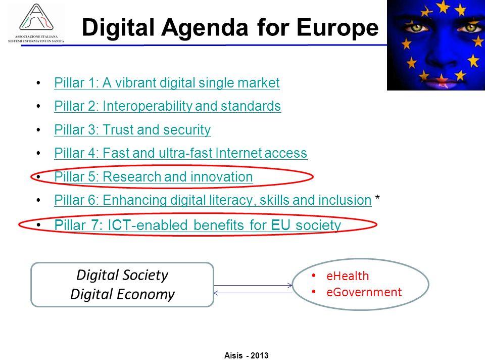 Aisis - 2013 Associazione Italiana Sistemi Informativi in Sanità Valutazione del Valore derivante dallutilizzo di ICT in Sanità Pillar 1: A vibrant di
