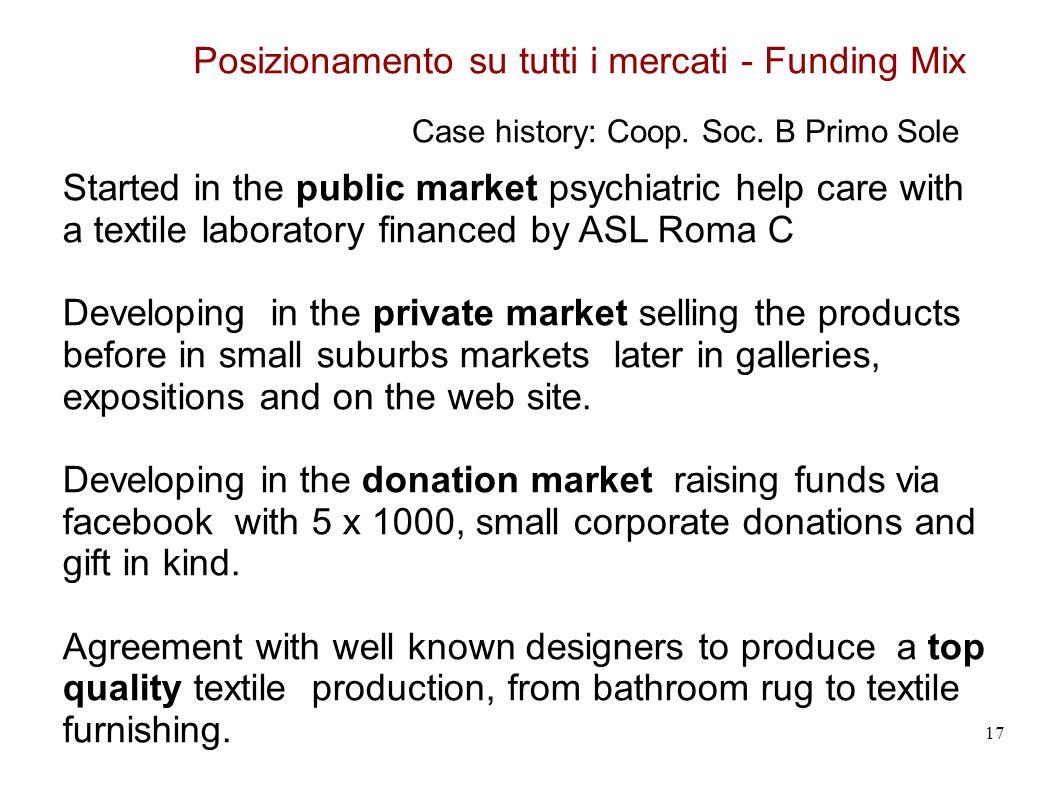 17 Posizionamento su tutti i mercati - Funding Mix Case history: Coop.