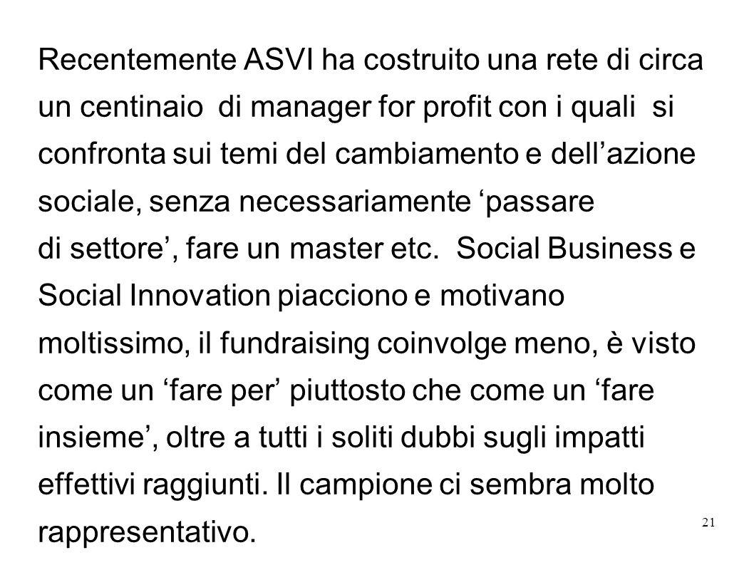Recentemente ASVI ha costruito una rete di circa un centinaio di manager for profit con i quali si confronta sui temi del cambiamento e dellazione sociale, senza necessariamente passare di settore, fare un master etc.