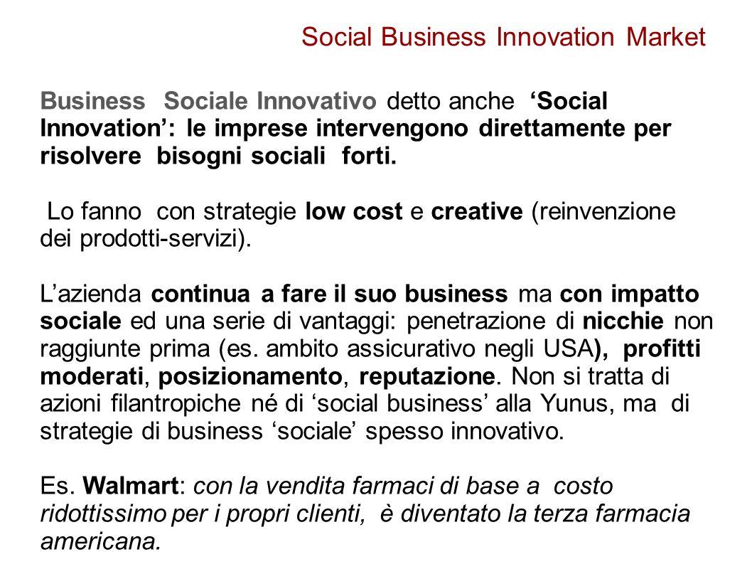 Business Sociale Innovativo detto anche Social Innovation: le imprese intervengono direttamente per risolvere bisogni sociali forti.