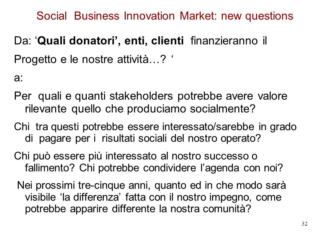 Da: Quali donatori, enti, clienti finanzieranno il Progetto e le nostre attività….