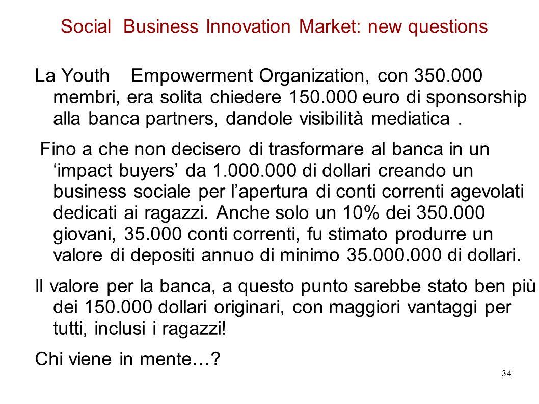 La Youth Empowerment Organization, con 350.000 membri, era solita chiedere 150.000 euro di sponsorship alla banca partners, dandole visibilità mediatica.
