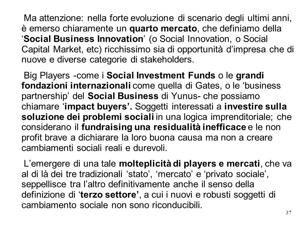Ma attenzione: nella forte evoluzione di scenario degli ultimi anni, è emerso chiaramente un quarto mercato, che definiamo dellaSocial Business Innovation (o Social Innovation, o Social Capital Market, etc) ricchissimo sia di opportunità dimpresa che di nuove e diverse categorie di stakeholders.