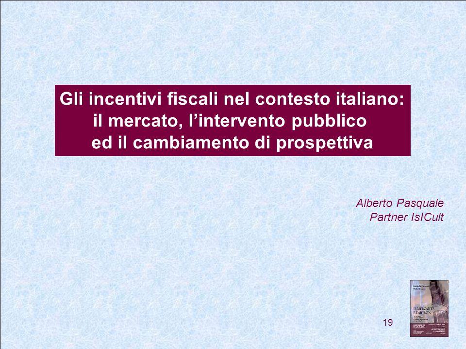 19 Gli incentivi fiscali nel contesto italiano: il mercato, lintervento pubblico ed il cambiamento di prospettiva Alberto Pasquale Partner IsICult