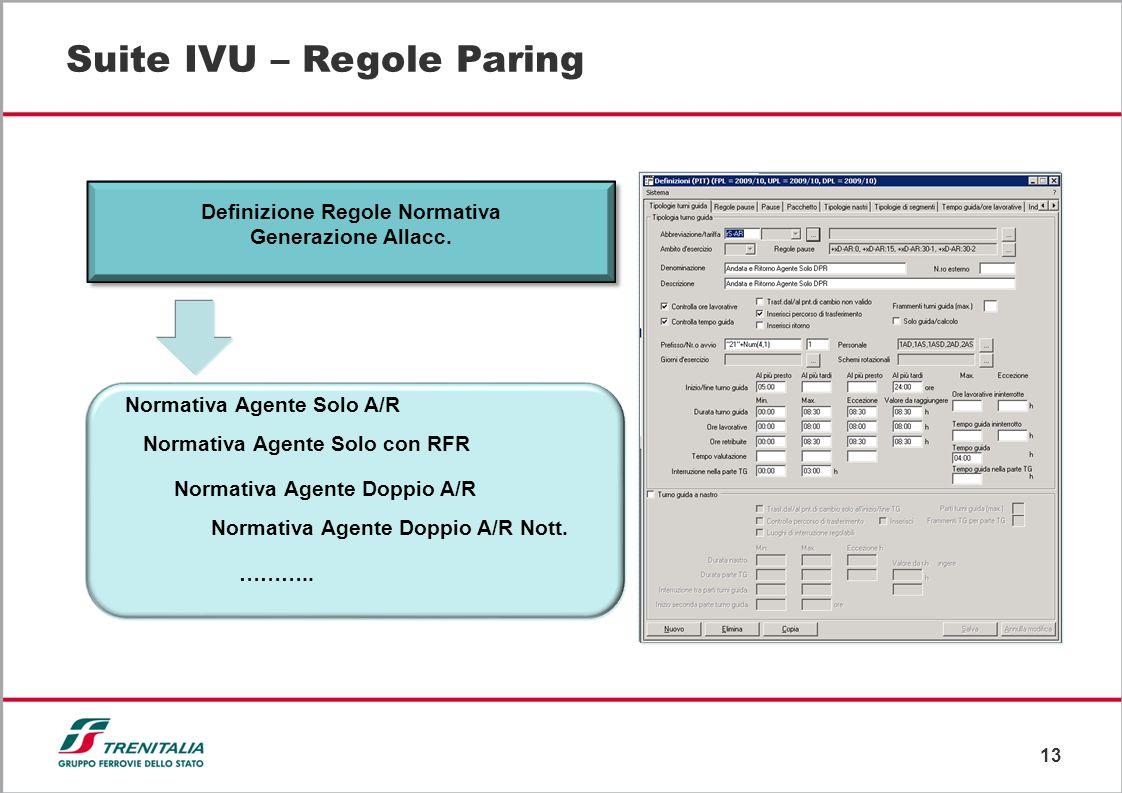 13 Suite IVU – Regole Paring Normativa Agente Solo A/R Normativa Agente Solo con RFR Normativa Agente Doppio A/R Normativa Agente Doppio A/R Nott. ………