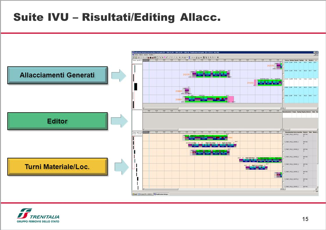 15 Suite IVU – Risultati/Editing Allacc. Allacciamenti Generati Editor Turni Materiale/Loc.
