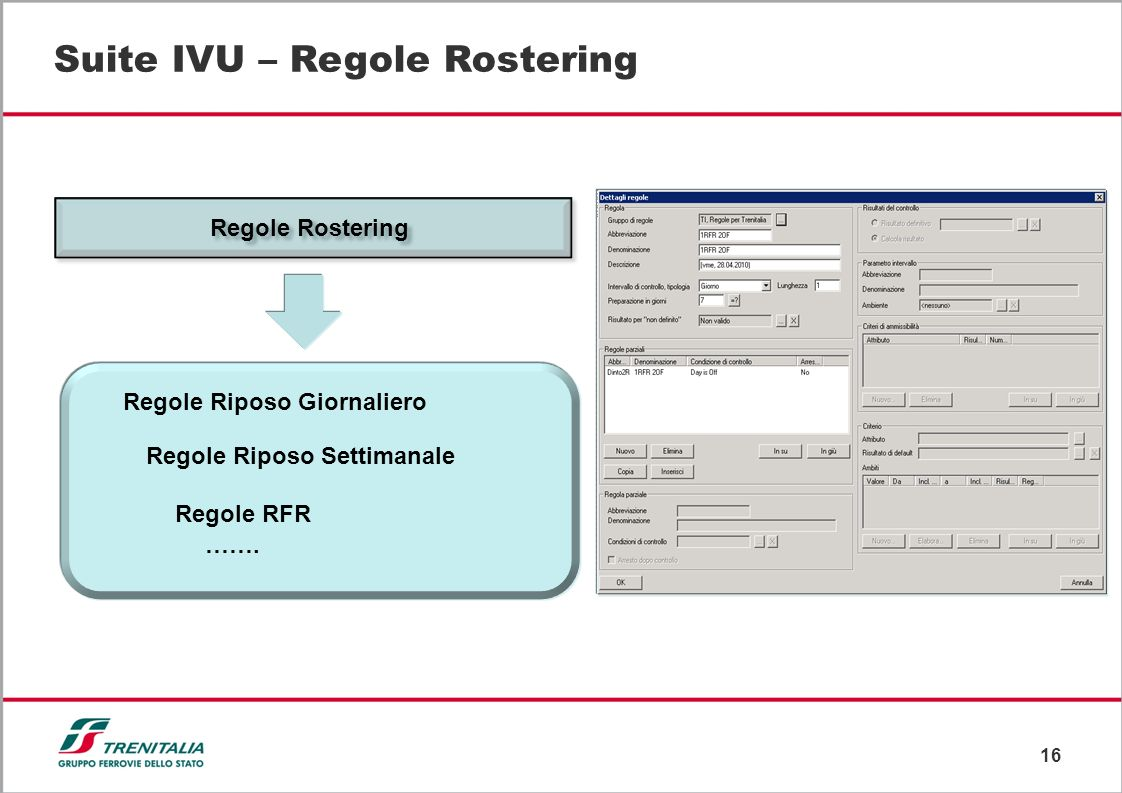 16 Suite IVU – Regole Rostering Regole Riposo Giornaliero Regole Riposo Settimanale Regole RFR ……. Regole Rostering