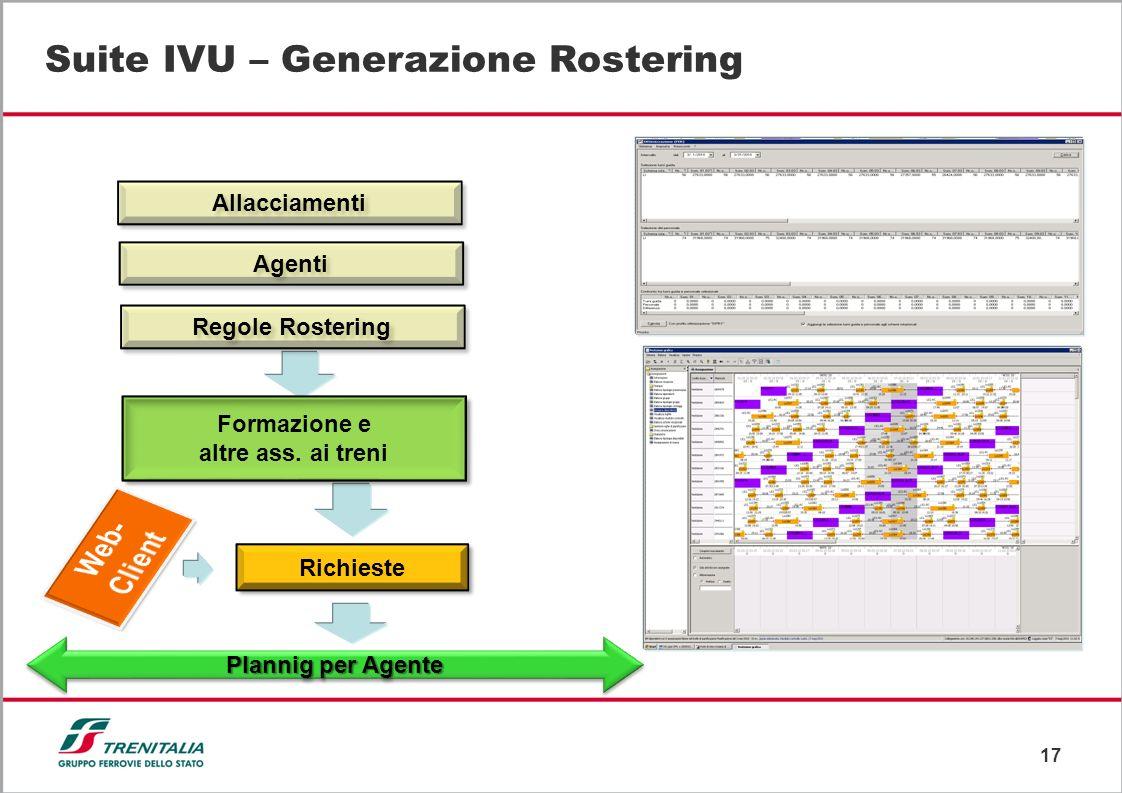 17 Suite IVU – Generazione Rostering Richieste Plannig per Agente Allacciamenti Agenti Regole Rostering Formazione e altre ass. ai treni Formazione e