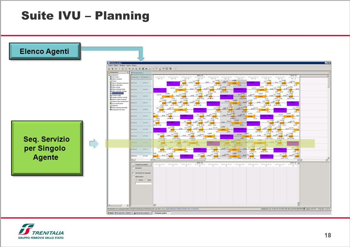 18 Suite IVU – Planning Seq. Servizio per Singolo Agente Seq. Servizio per Singolo Agente Elenco Agenti