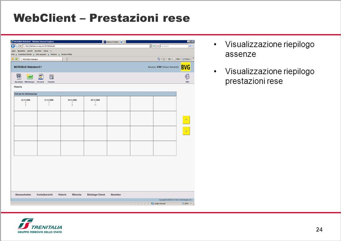 24 WebClient – Prestazioni rese Visualizzazione riepilogo assenze Visualizzazione riepilogo prestazioni rese