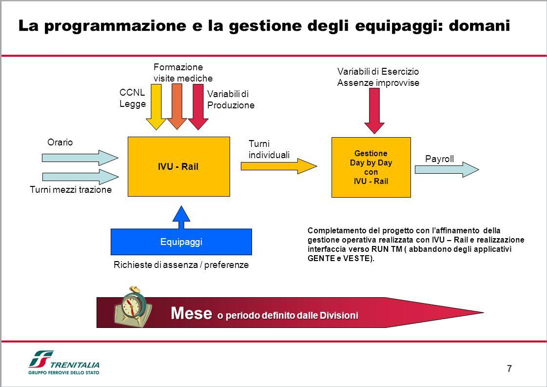7 La programmazione e la gestione degli equipaggi: domani Mese o periodo definito dalle Divisioni Mese o periodo definito dalle Divisioni IVU - Rail C