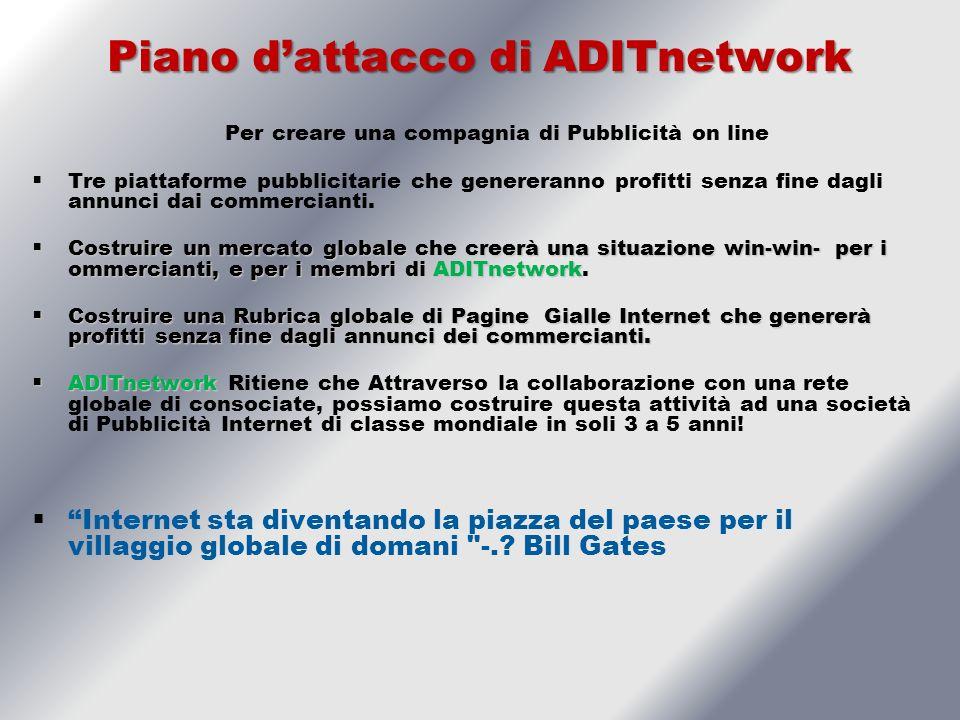 Piano dattacco di ADITnetwork Per creare una compagnia di Pubblicità on line Tre piattaforme pubblicitarie che genereranno profitti senza fine dagli annunci dai commercianti.